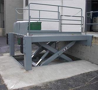 Dock Equipment In Augusta Georgia Aiken South Carolina